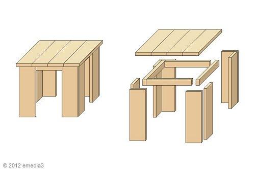 Gartenlounge Tische Bauanleitungen Holzland